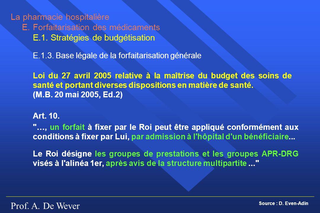 Prof. A. De Wever Art. 10.