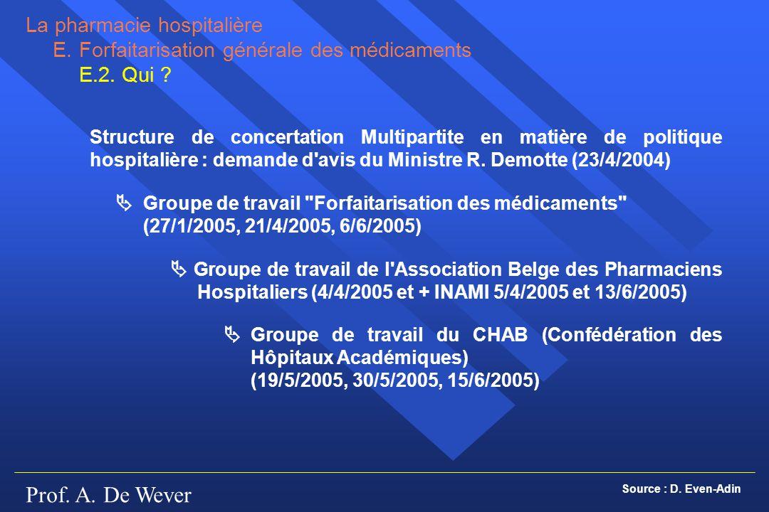 Prof. A. De Wever La pharmacie hospitalière E.Forfaitarisation générale des médicaments E.2. Qui ? Structure de concertation Multipartite en matière d