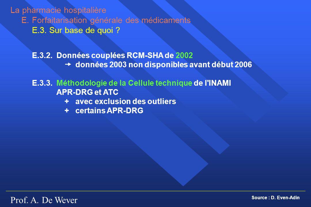 Prof. A. De Wever La pharmacie hospitalière E.Forfaitarisation générale des médicaments E.3. Sur base de quoi ? E.3.2.Données couplées RCM-SHA de 2002