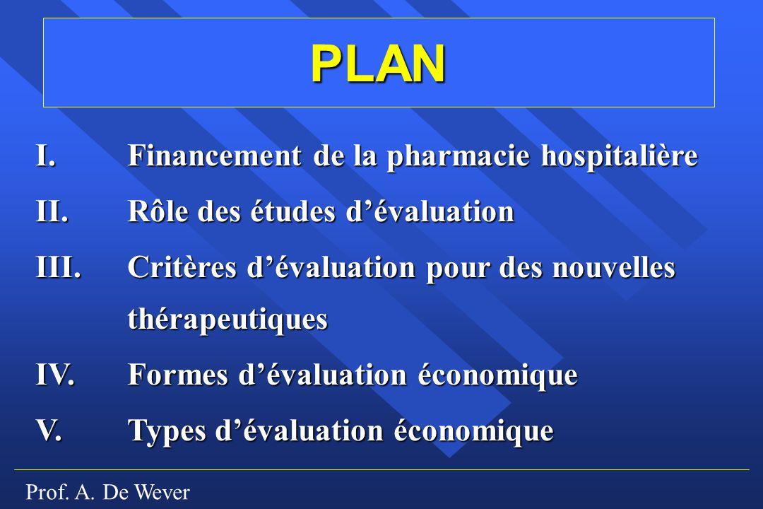 Prof. A. De Wever I. Financement de la pharmacie hospitalière II.Rôle des études dévaluation III.Critères dévaluation pour des nouvelles thérapeutique