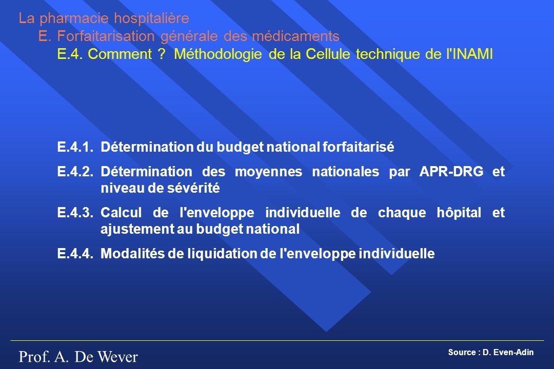 Prof. A. De Wever E.4.1.Détermination du budget national forfaitarisé E.4.2.Détermination des moyennes nationales par APR-DRG et niveau de sévérité E.