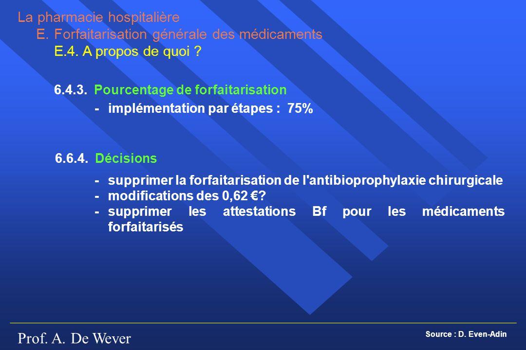 Prof. A. De Wever -supprimer la forfaitarisation de l'antibioprophylaxie chirurgicale -modifications des 0,62 ? -supprimer les attestations Bf pour le