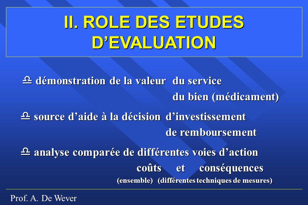 Prof. A. De Wever II. ROLE DES ETUDES DEVALUATION démonstration de la valeur du service démonstration de la valeur du service du bien (médicament) sou