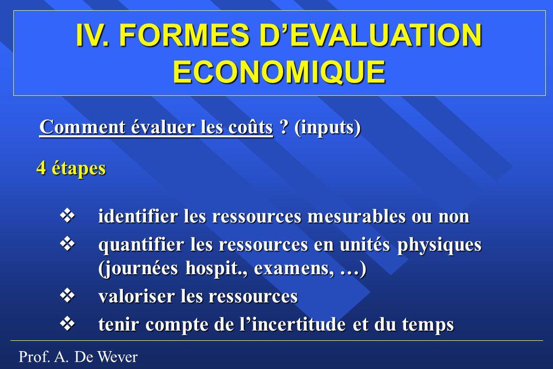 Prof. A. De Wever IV. FORMES DEVALUATION ECONOMIQUE Comment évaluer les coûts ? (inputs) 4 étapes identifier les ressources mesurables ou non identifi