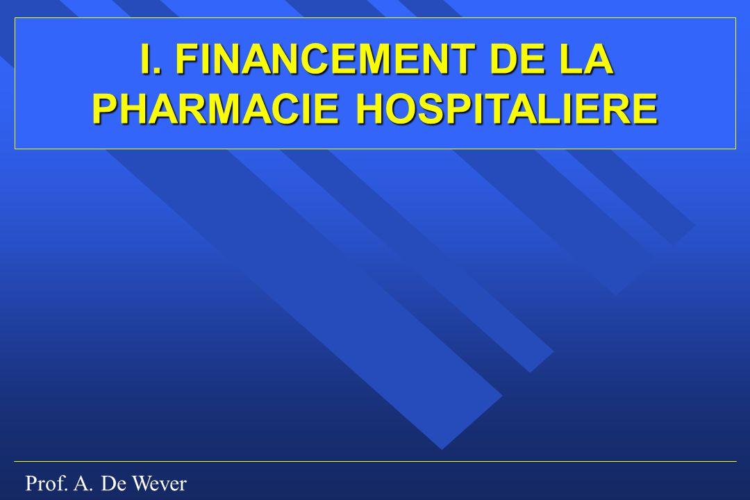 Prof. A. De Wever I. FINANCEMENT DE LA PHARMACIE HOSPITALIERE