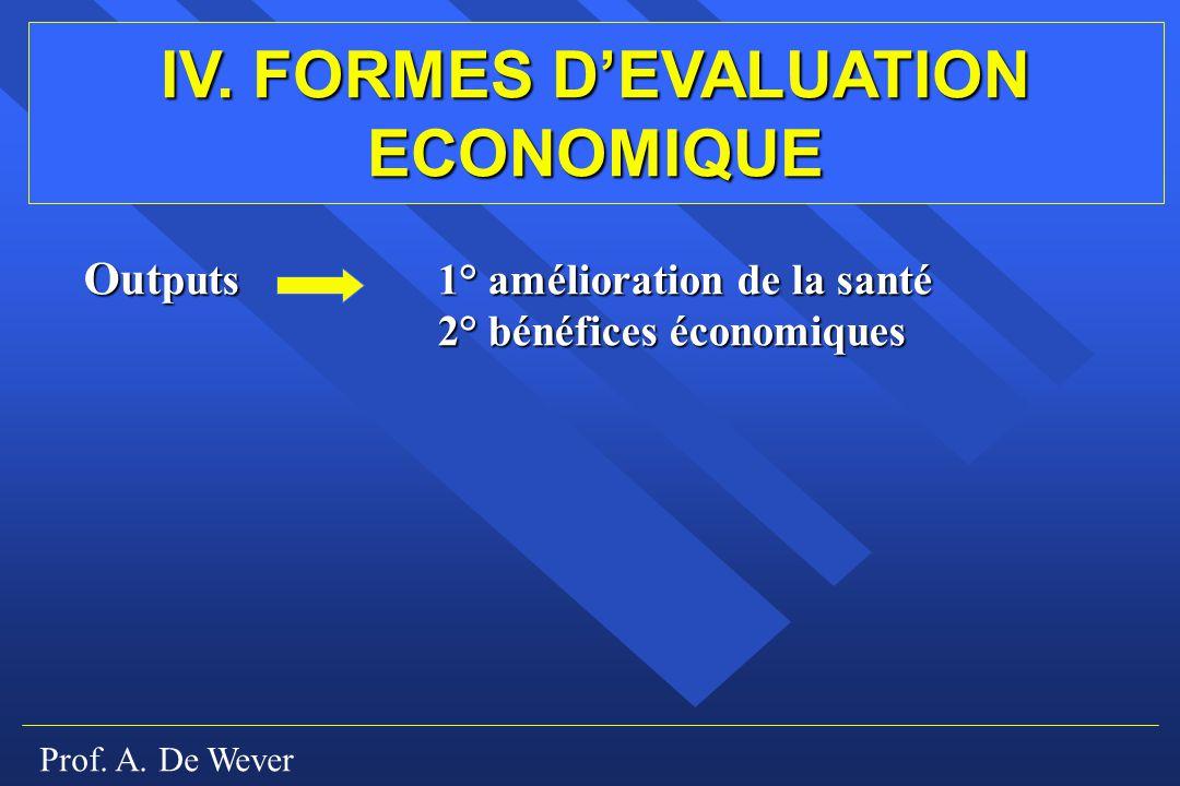 Prof. A. De Wever IV. FORMES DEVALUATION ECONOMIQUE Out puts1° amélioration de la santé 2° bénéfices économiques