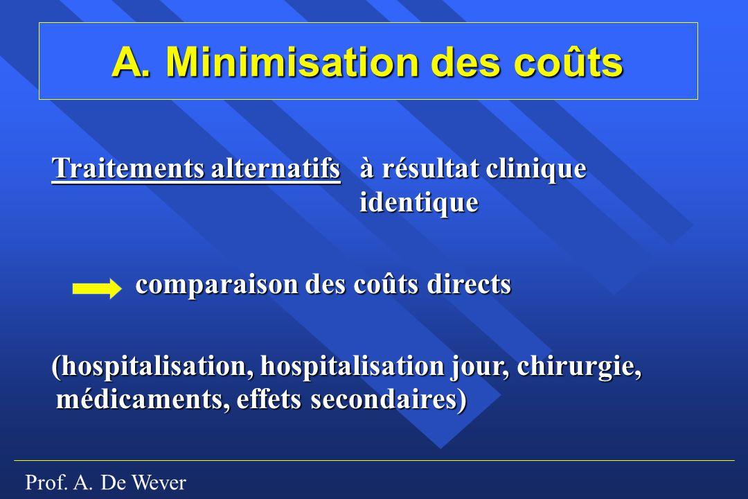 Prof. A. De Wever A. Minimisation des coûts Traitements alternatifs à résultat clinique identique comparaison des coûts directs (hospitalisation, hosp
