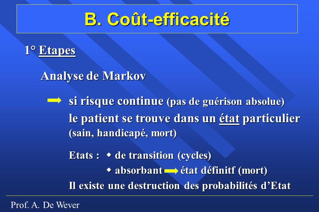 Prof. A. De Wever B. Coût-efficacité 1° Etapes Analyse de Markov si risque continue (pas de guérison absolue) le patient se trouve dans un état partic