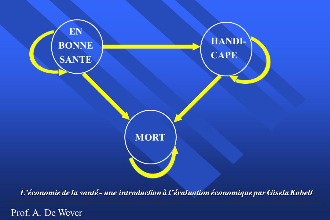 Prof. A. De Wever MORT HANDI- CAPE EN BONNE SANTE Léconomie de la santé - une introduction à lévaluation économique par Gisela Kobelt