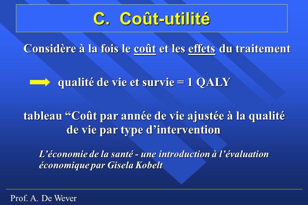 Prof. A. De Wever C. Coût-utilité Considère à la fois le coût et les effets du traitement qualité de vie et survie = 1 QALY tableau Coût par année de