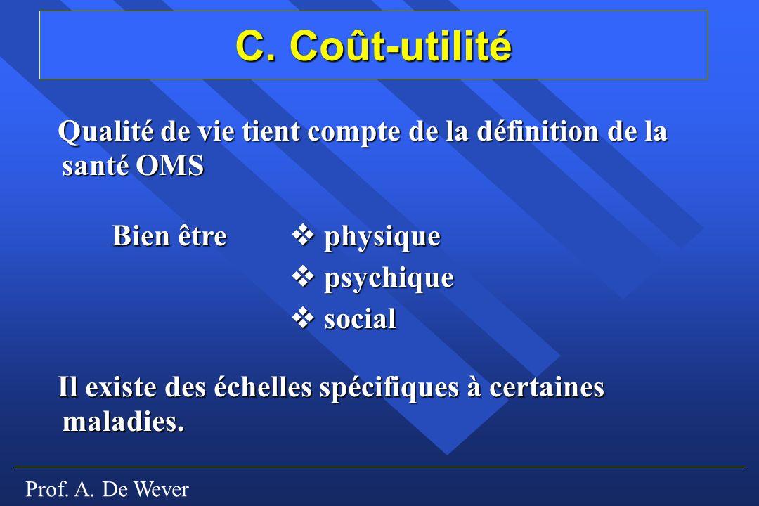 Prof. A. De Wever C. Coût-utilité Qualité de vie tient compte de la définition de la santé OMS Bien être physique psychique psychique social social Il