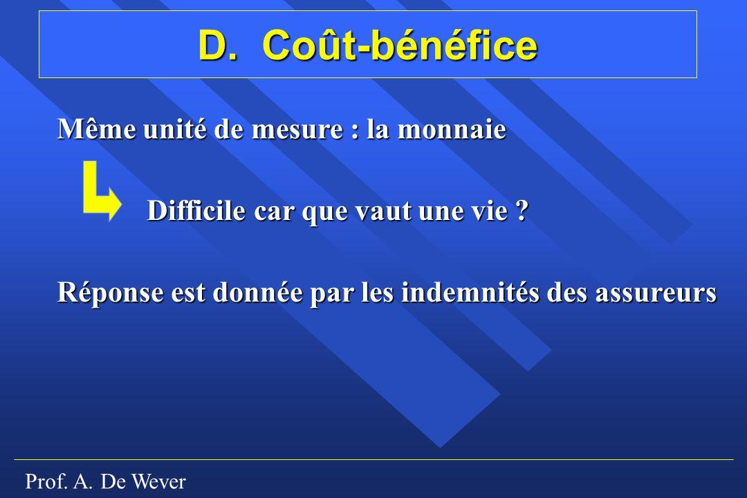 Prof. A. De Wever D. Coût-bénéfice Même unité de mesure : la monnaie Difficile car que vaut une vie ? Difficile car que vaut une vie ? Réponse est don