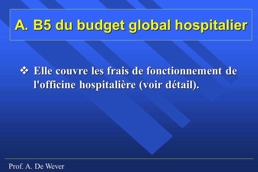 Prof. A. De Wever Elle couvre les frais de fonctionnement de l'officine hospitalière (voir détail). Elle couvre les frais de fonctionnement de l'offic