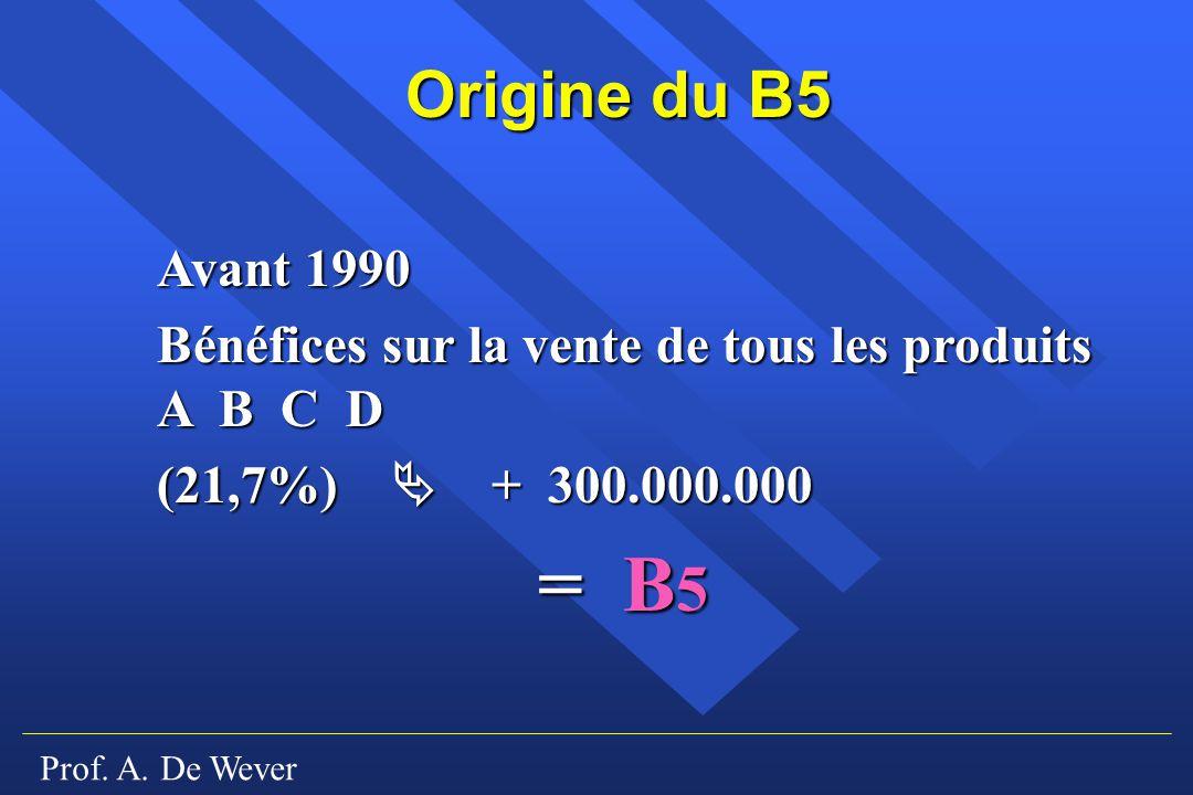 Prof. A. De Wever Origine du B5 Avant 1990 Avant 1990 Bénéfices sur la vente de tous les produits A B C D (21,7%) + 300.000.000 = B 5