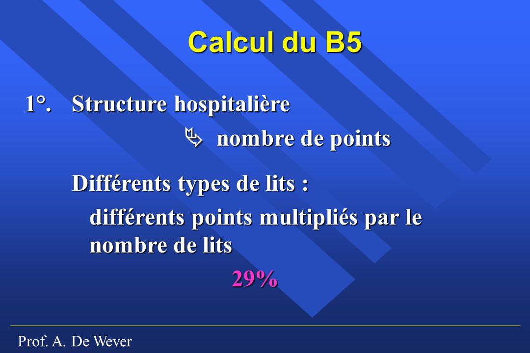 Prof. A. De Wever Calcul du B5 1°. Structure hospitalière nombre de points nombre de points Différents types de lits : Différents types de lits : diff