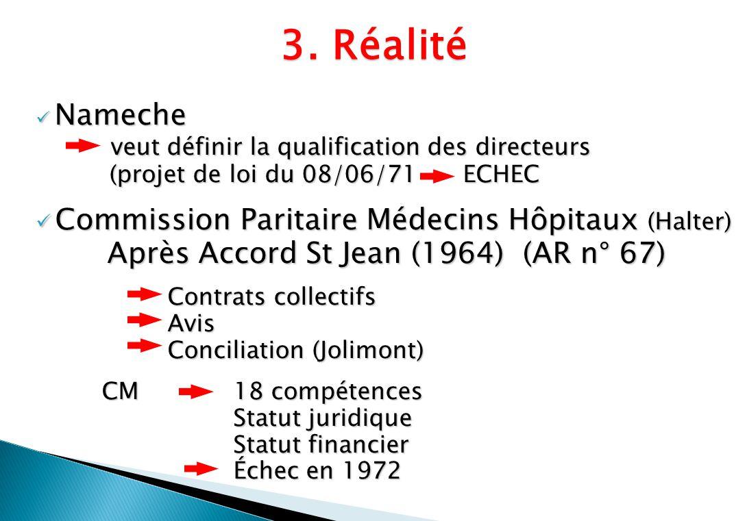 Nameche Nameche veut définir la qualification des directeurs veut définir la qualification des directeurs (projet de loi du 08/06/71 ECHEC (projet de loi du 08/06/71 ECHEC Commission Paritaire Médecins Hôpitaux (Halter) Commission Paritaire Médecins Hôpitaux (Halter) Après Accord St Jean (1964) (AR n° 67) Après Accord St Jean (1964) (AR n° 67) Contrats collectifs Avis Conciliation (Jolimont) CM18 compétences Statut juridique Statut financier Échec en 1972 3.
