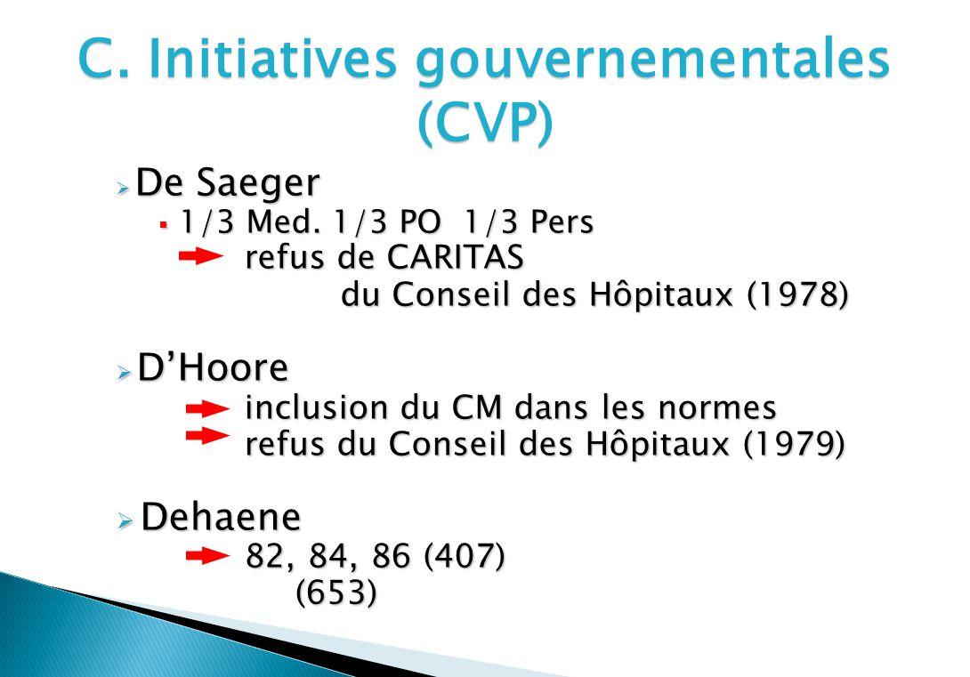 De Saeger De Saeger 1/3 Med. 1/3 PO 1/3 Pers 1/3 Med. 1/3 PO 1/3 Pers refus de CARITAS du Conseil des Hôpitaux (1978) du Conseil des Hôpitaux (1978) D