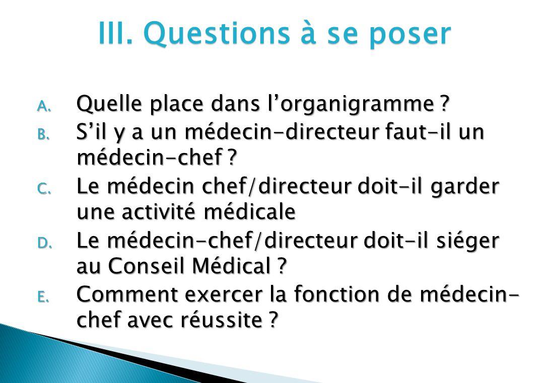 III. Questions à se poser A. Quelle place dans lorganigramme ? B. Sil y a un médecin-directeur faut-il un médecin-chef ? C. Le médecin chef/directeur