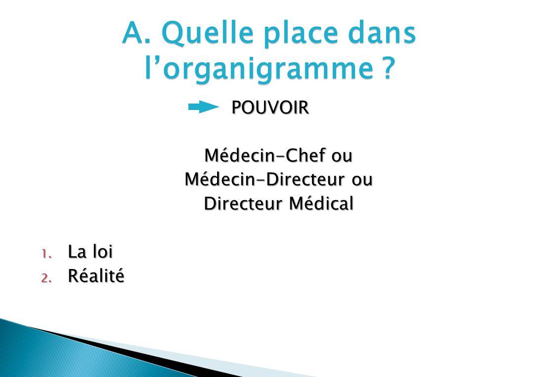 POUVOIR POUVOIR Médecin-Chef ou Médecin-Directeur ou Directeur Médical 1.