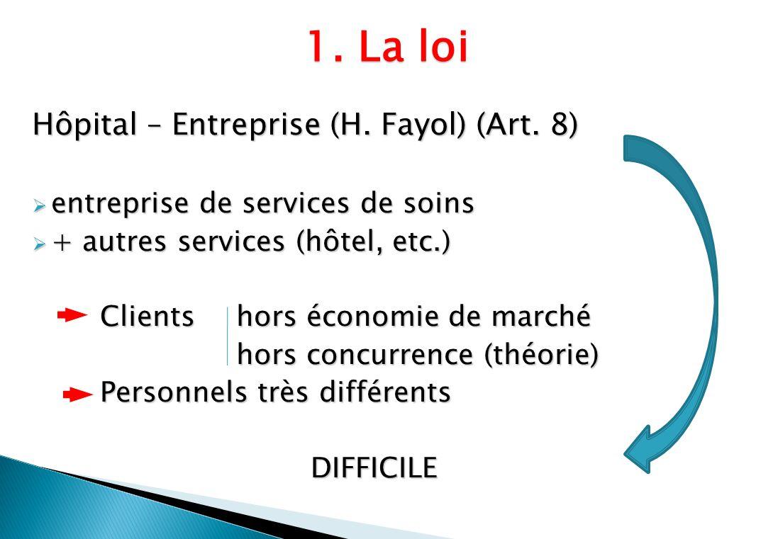 Hôpital – Entreprise (H. Fayol) (Art. 8) entreprise de services de soins entreprise de services de soins + autres services (hôtel, etc.) + autres serv