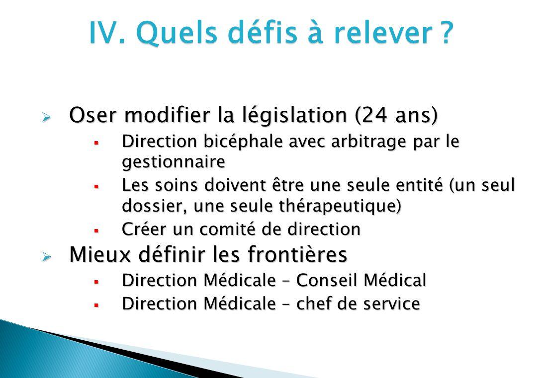 IV. Quels défis à relever ? Oser modifier la législation (24 ans) Oser modifier la législation (24 ans) Direction bicéphale avec arbitrage par le gest