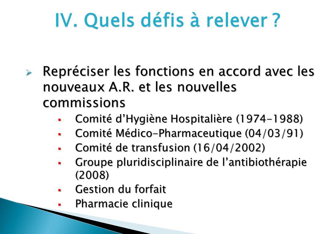 IV. Quels défis à relever . Repréciser les fonctions en accord avec les nouveaux A.R.