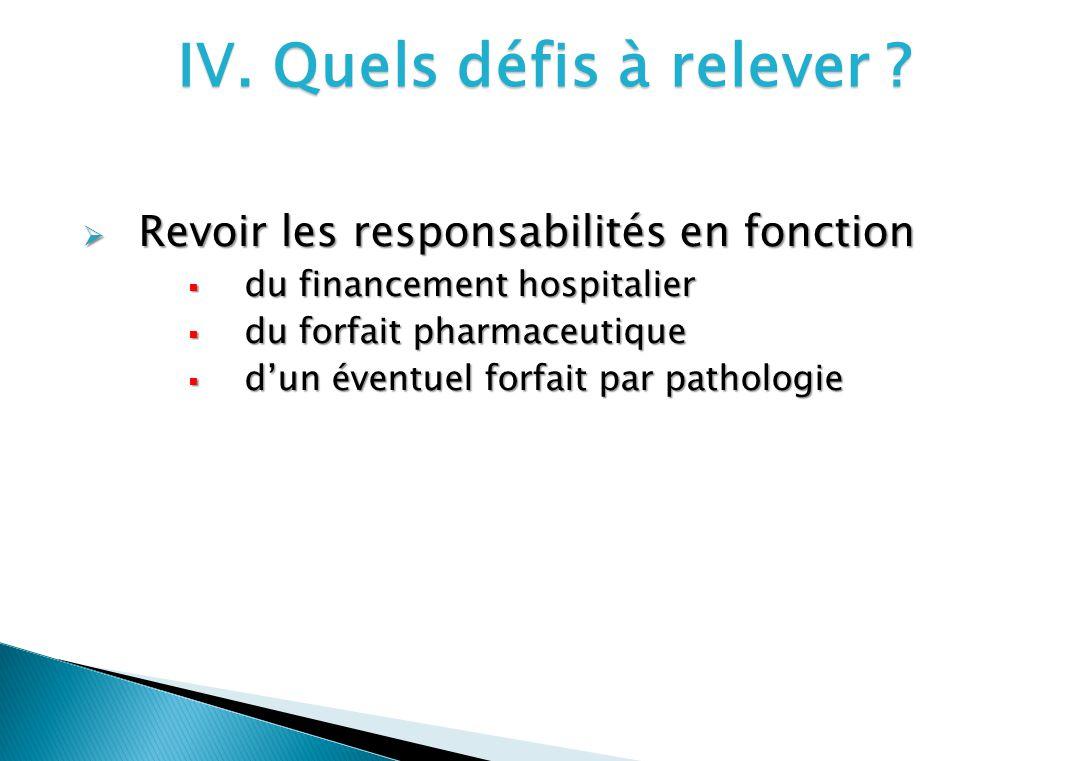 IV. Quels défis à relever ? Revoir les responsabilités en fonction Revoir les responsabilités en fonction du financement hospitalier du financement ho