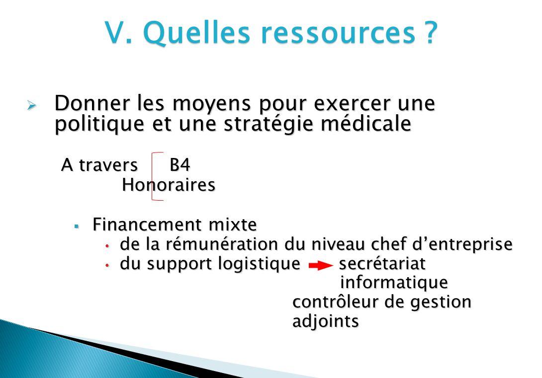 V. Quelles ressources ? Donner les moyens pour exercer une politique et une stratégie médicale Donner les moyens pour exercer une politique et une str