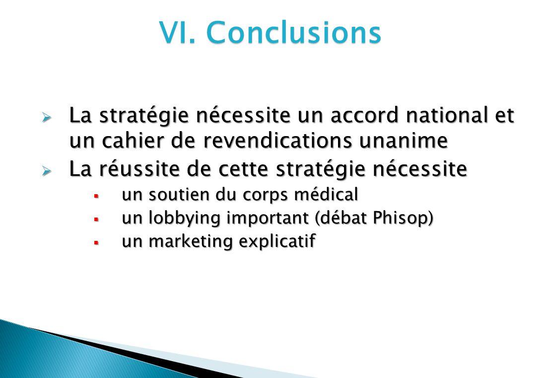 VI. Conclusions La stratégie nécessite un accord national et un cahier de revendications unanime La stratégie nécessite un accord national et un cahie