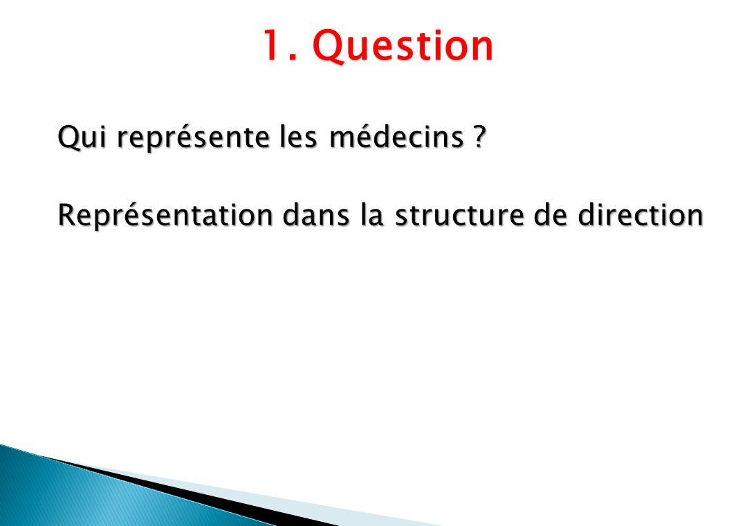 Qui représente les médecins ? Représentation dans la structure de direction 1. Question