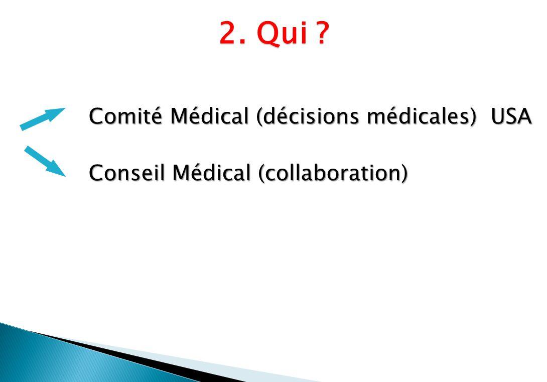 Comité Médical (décisions médicales) USA Comité Médical (décisions médicales) USA Conseil Médical (collaboration) Conseil Médical (collaboration) 2. Q