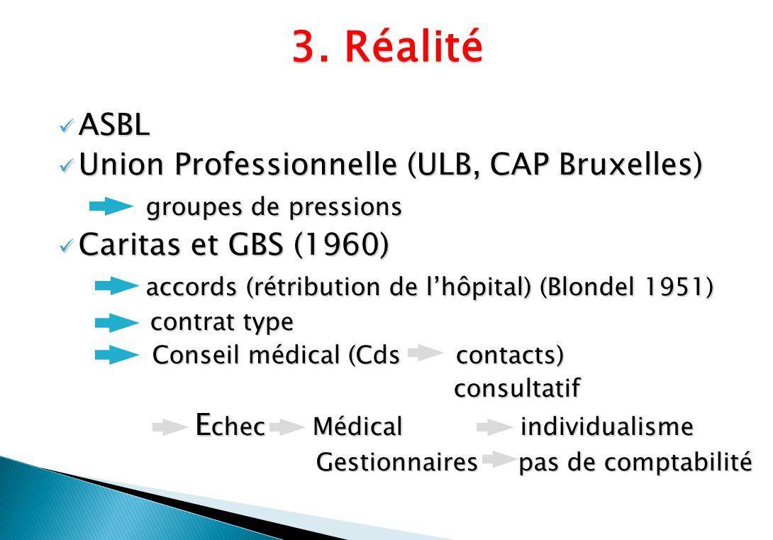 ASBL ASBL Union Professionnelle (ULB, CAP Bruxelles) Union Professionnelle (ULB, CAP Bruxelles) groupes de pressions groupes de pressions Caritas et GBS (1960) Caritas et GBS (1960) accords (rétribution de lhôpital) (Blondel 1951) accords (rétribution de lhôpital) (Blondel 1951) contrat type contrat type Conseil médical (Cds contacts) Conseil médical (Cds contacts) consultatif consultatif E chec Médical individualisme Gestionnaires pas de comptabilité Gestionnaires pas de comptabilité 3.