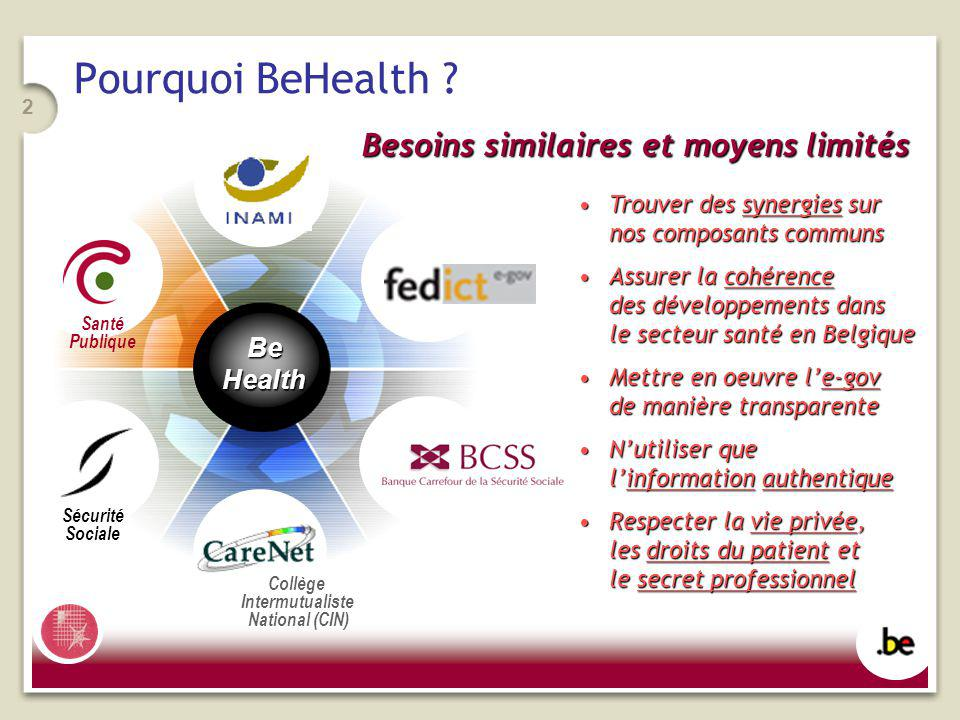 2 Pourquoi BeHealth .