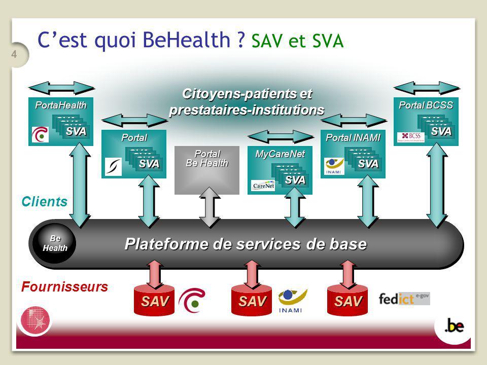 4 Plateforme de services de base Be Health SAVSAV Cest quoi BeHealth .