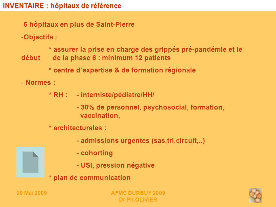 29 Mai 2009AFMC DURBUY 2009 Dr Ph.OLIVIER INVENTAIRE : hôpitaux de référence -6 hôpitaux en plus de Saint-Pierre -Objectifs : * assurer la prise en charge des grippés pré-pandémie et le début de la phase 6 : minimum 12 patients * centre dexpertise & de formation régionale - Normes : * RH : - interniste/pédiatre/HH/ - 30% de personnel, psychosocial, formation, vaccination, * architecturales : - admissions urgentes (sas,tri,circuit,..) - cohorting - USI, pression négative * plan de communication