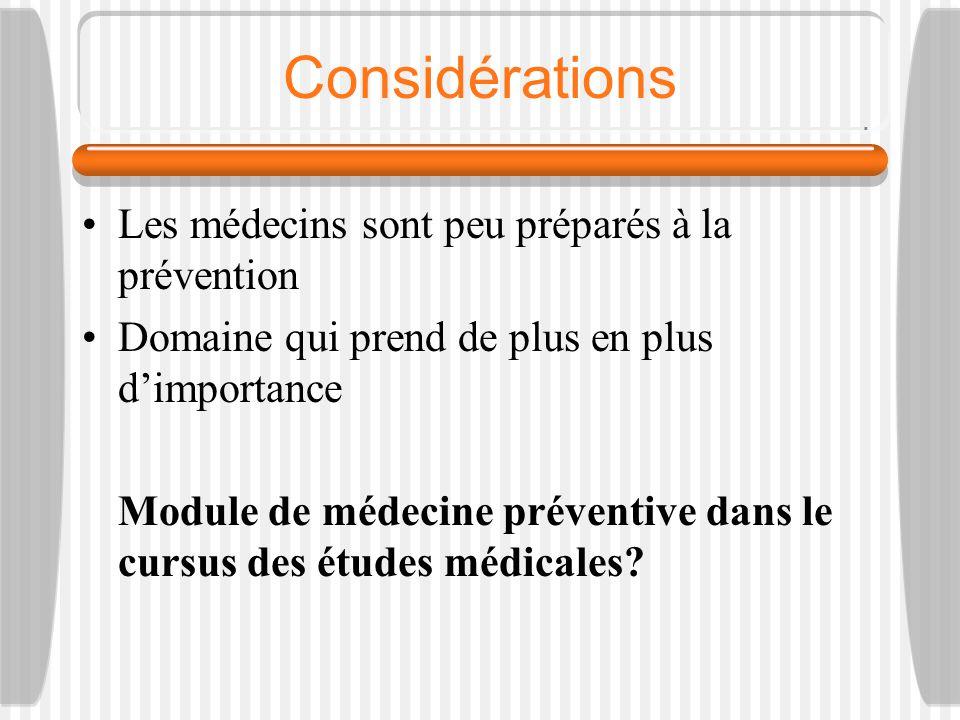 Considérations Les médecins sont peu préparés à la prévention Domaine qui prend de plus en plus dimportance Module de médecine préventive dans le cursus des études médicales?