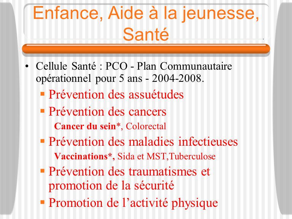 Enfance, Aide à la jeunesse, Santé Cellule Santé : PCO - Plan Communautaire opérationnel pour 5 ans - 2004-2008.