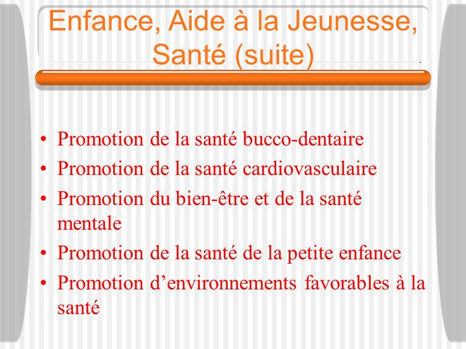 Enfance, Aide à la Jeunesse, Santé (suite) Promotion de la santé bucco-dentaire Promotion de la santé cardiovasculaire Promotion du bien-être et de la santé mentale Promotion de la santé de la petite enfance Promotion denvironnements favorables à la santé