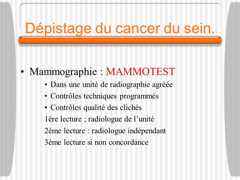 Dépistage du cancer du sein. Mammographie : MAMMOTEST Dans une unité de radiographie agréée Contrôles techniques programmés Contrôles qualité des clic