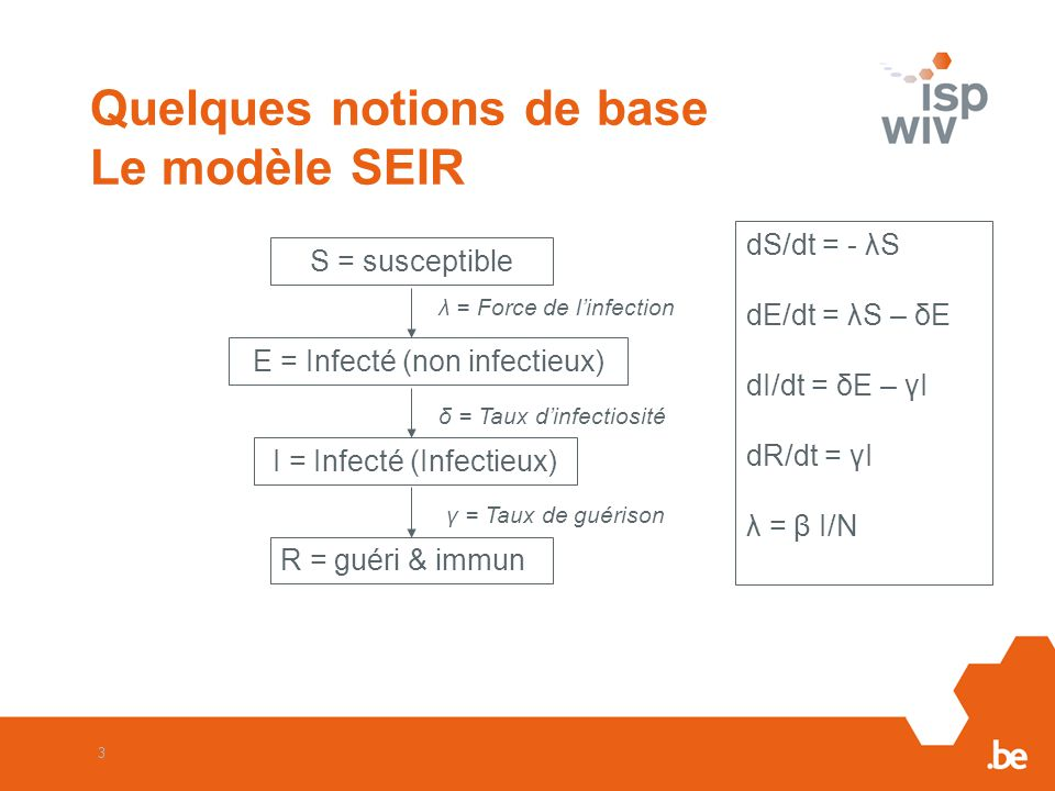 3 Quelques notions de base Le modèle SEIR S = susceptible E = Infecté (non infectieux) I = Infecté (Infectieux) R = guéri & immun λ = Force de linfect