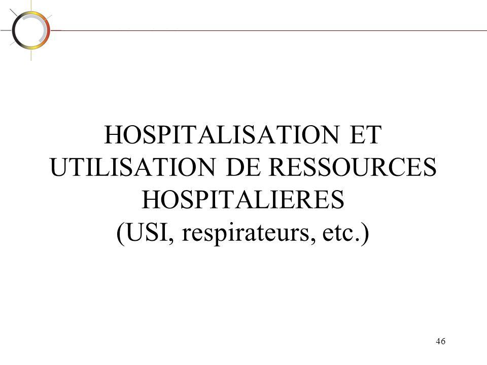 46 HOSPITALISATION ET UTILISATION DE RESSOURCES HOSPITALIERES (USI, respirateurs, etc.)