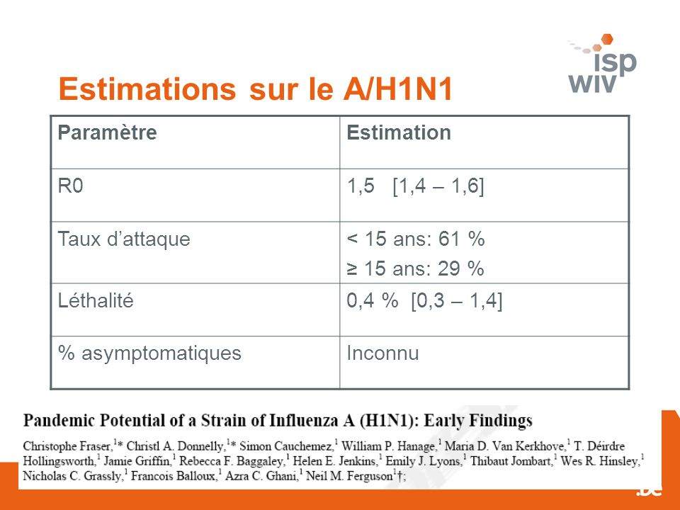 7 Estimations sur le A/H1N1 ParamètreEstimation R01,5 [1,4 – 1,6] Taux dattaque< 15 ans: 61 % 15 ans: 29 % Léthalité0,4 % [0,3 – 1,4] % asymptomatiquesInconnu
