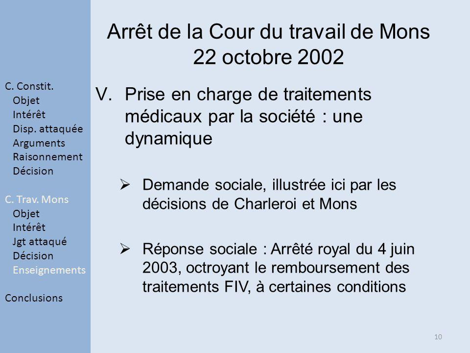 Arrêt de la Cour du travail de Mons 22 octobre 2002 V.Prise en charge de traitements médicaux par la société : une dynamique Demande sociale, illustré