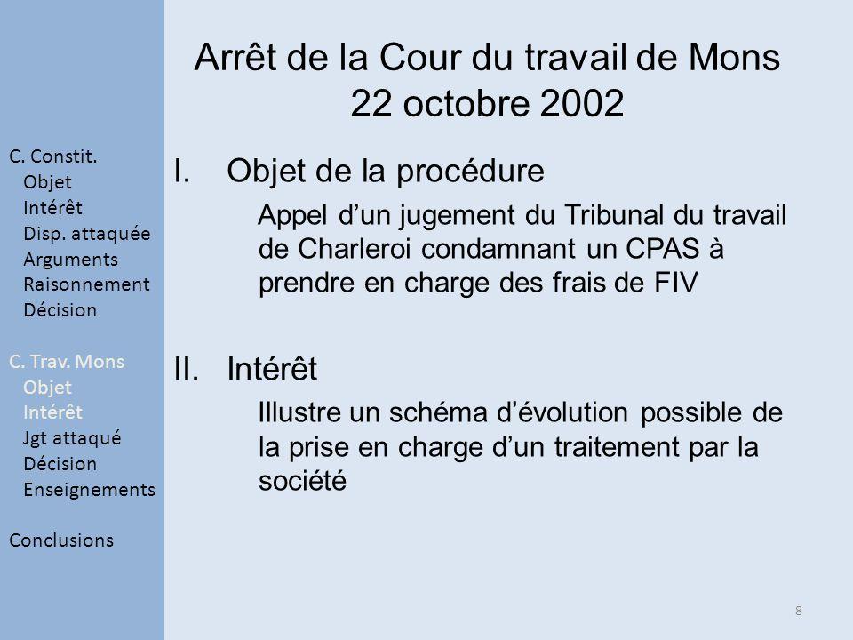 Arrêt de la Cour du travail de Mons 22 octobre 2002 I.Objet de la procédure Appel dun jugement du Tribunal du travail de Charleroi condamnant un CPAS