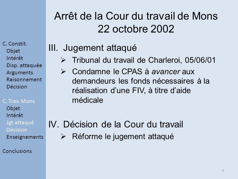 Arrêt de la Cour du travail de Mons 22 octobre 2002 III.Jugement attaqué Tribunal du travail de Charleroi, 05/06/01 Condamne le CPAS à avancer aux demandeurs les fonds nécessaires à la réalisation dune FIV, à titre daide médicale IV.Décision de la Cour du travail Réforme le jugement attaqué 9 C.