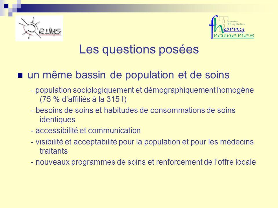 Les questions posées un même bassin de population et de soins - population sociologiquement et démographiquement homogène (75 % daffiliés à la 315 !)