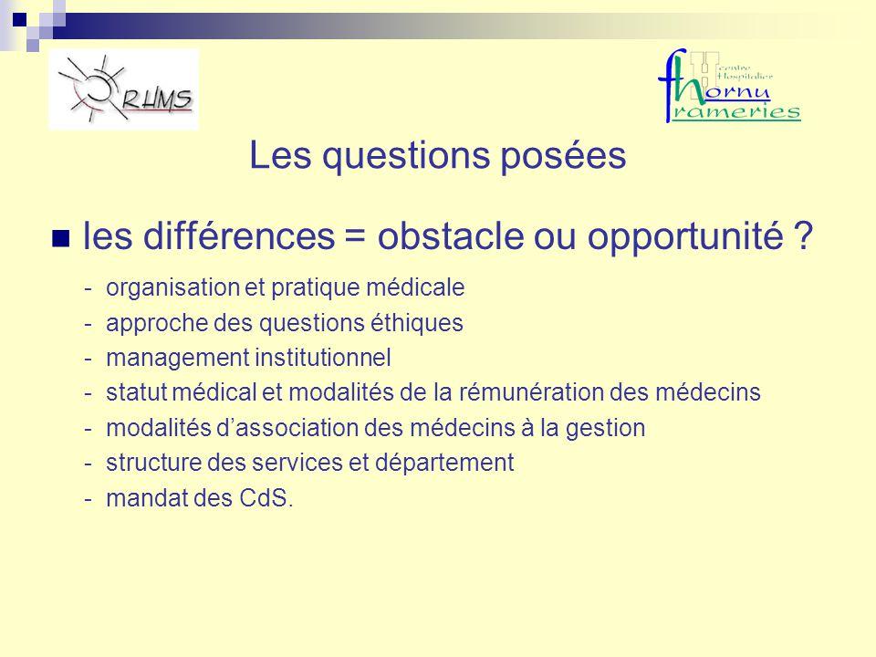 Les questions posées les différences = obstacle ou opportunité ? - organisation et pratique médicale - approche des questions éthiques - management in