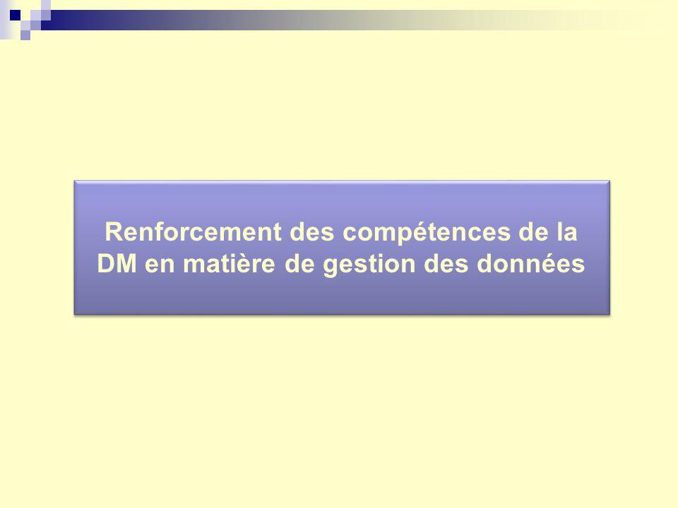 Renforcement des compétences de la DM en matière de gestion des données Renforcement des compétences de la DM en matière de gestion des données