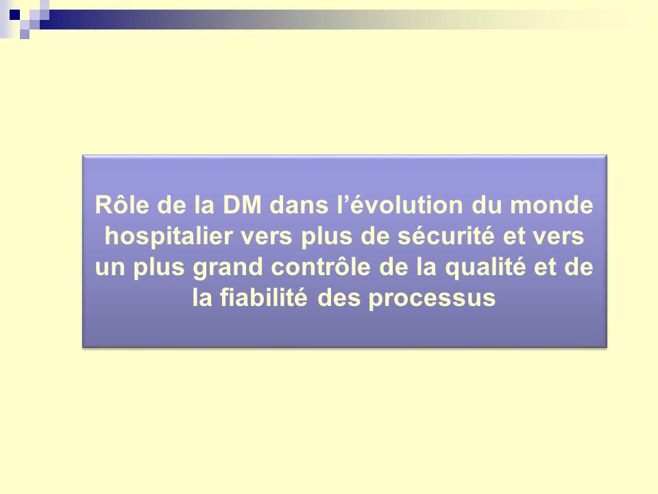 Rôle de la DM dans lévolution du monde hospitalier vers plus de sécurité et vers un plus grand contrôle de la qualité et de la fiabilité des processus