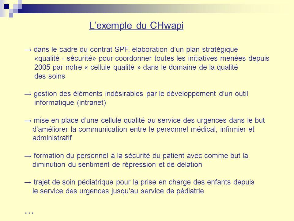 Lexemple du CHwapi dans le cadre du contrat SPF, élaboration dun plan stratégique «qualité - sécurité» pour coordonner toutes les initiatives menées d
